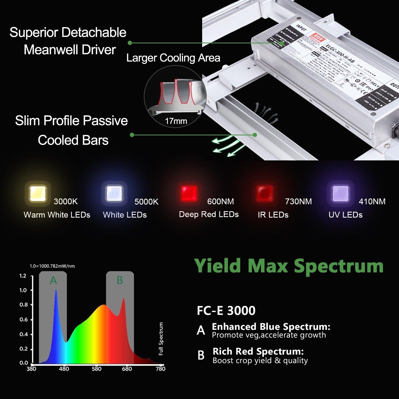 fc-e3000_spectra